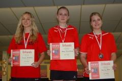 HJM2014-U18-WEiblich